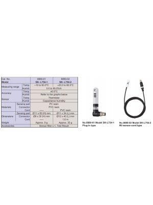 Temperature and Humidity Datalogger SK-L750 Series